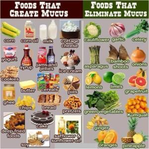 Dieta senza muco ricette e cosa mangiare